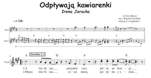 http://irenajarocka.pl/webdocs/image/2021/KG/Odplywaja-kawiarenki-nuty.jpg